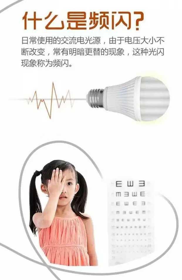 公牛led球泡灯节能灯护眼灯3w5w7w